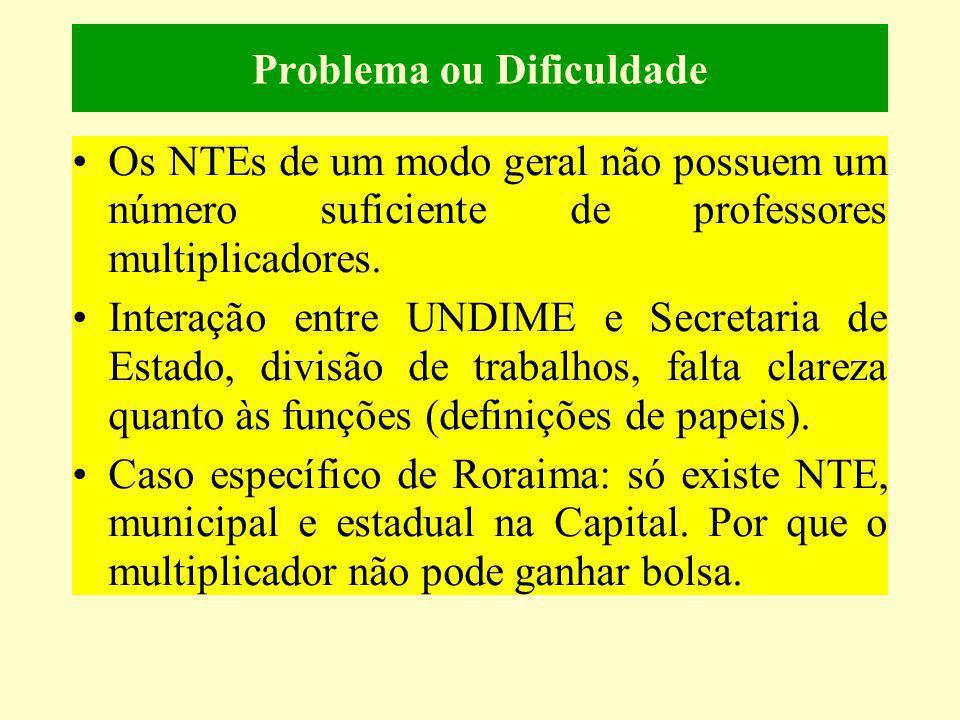 Problema ou Dificuldade Os NTEs de um modo geral não possuem um número suficiente de professores multiplicadores. Interação entre UNDIME e Secretaria