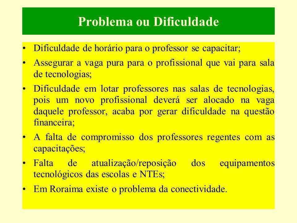 Problema ou Dificuldade Dificuldade de horário para o professor se capacitar; Assegurar a vaga pura para o profissional que vai para sala de tecnologi