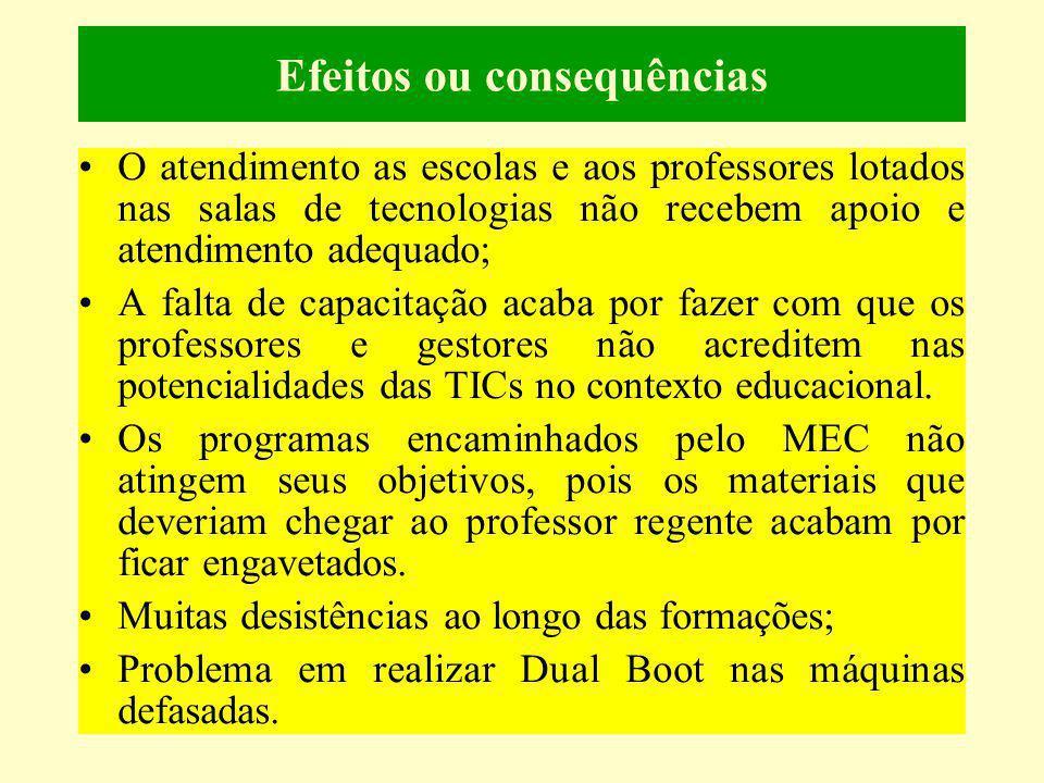 Efeitos ou consequências O atendimento as escolas e aos professores lotados nas salas de tecnologias não recebem apoio e atendimento adequado; A falta