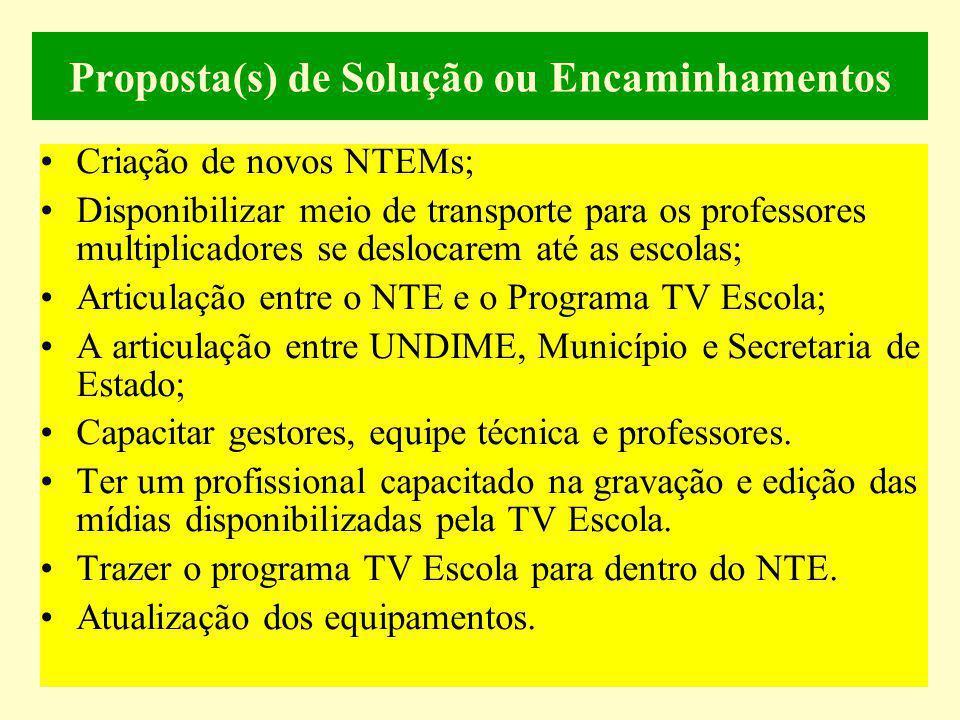 Proposta(s) de Solução ou Encaminhamentos Criação de novos NTEMs; Disponibilizar meio de transporte para os professores multiplicadores se deslocarem