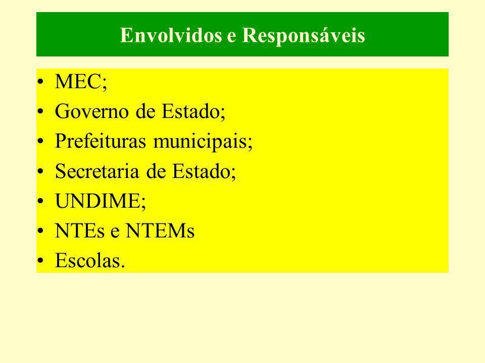 Envolvidos e Responsáveis MEC; Governo de Estado; Prefeituras municipais; Secretaria de Estado; UNDIME; NTEs e NTEMs Escolas.