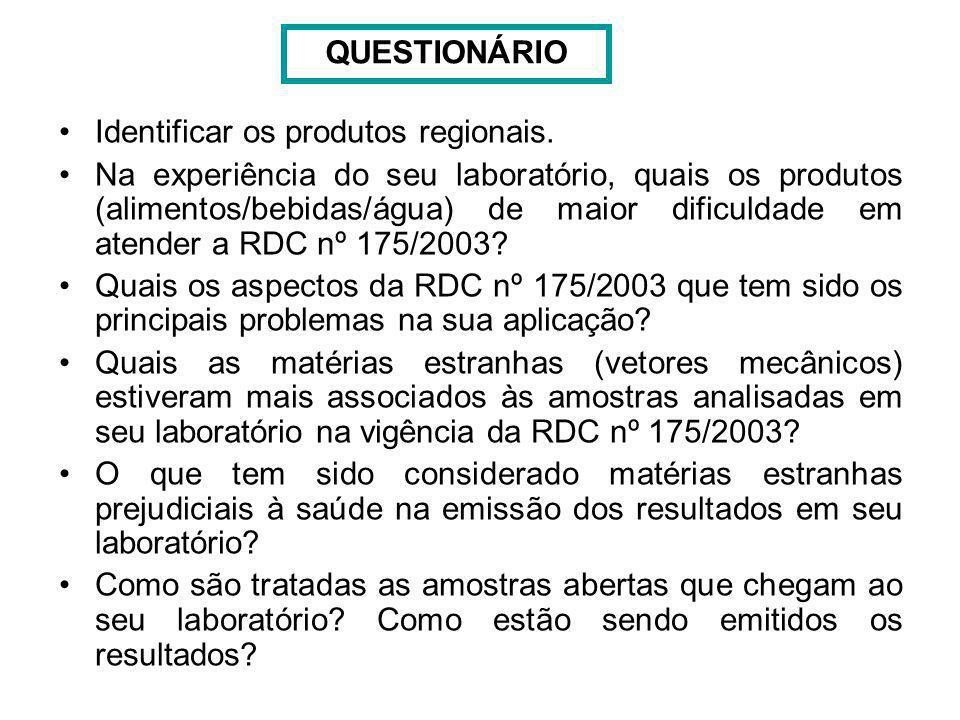 Identificar os produtos regionais. Na experiência do seu laboratório, quais os produtos (alimentos/bebidas/água) de maior dificuldade em atender a RDC