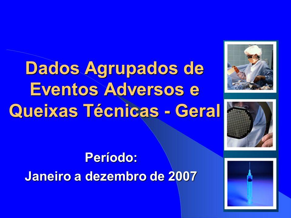 Dados Agrupados de Eventos Adversos e Queixas Técnicas - Geral Período: Janeiro a dezembro de 2007