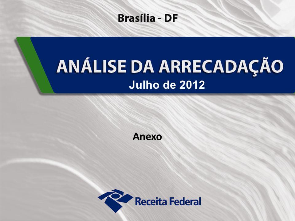 12 Desempenho da Arrecadação das Receitas Administradas pela RFB Período: Julho – 2012/2011 (A preços de julho/12 – Ipca)