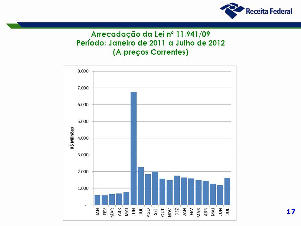 17 Arrecadação da Lei nº 11.941/09 Período: Janeiro de 2011 a Julho de 2012 (A preços Correntes)