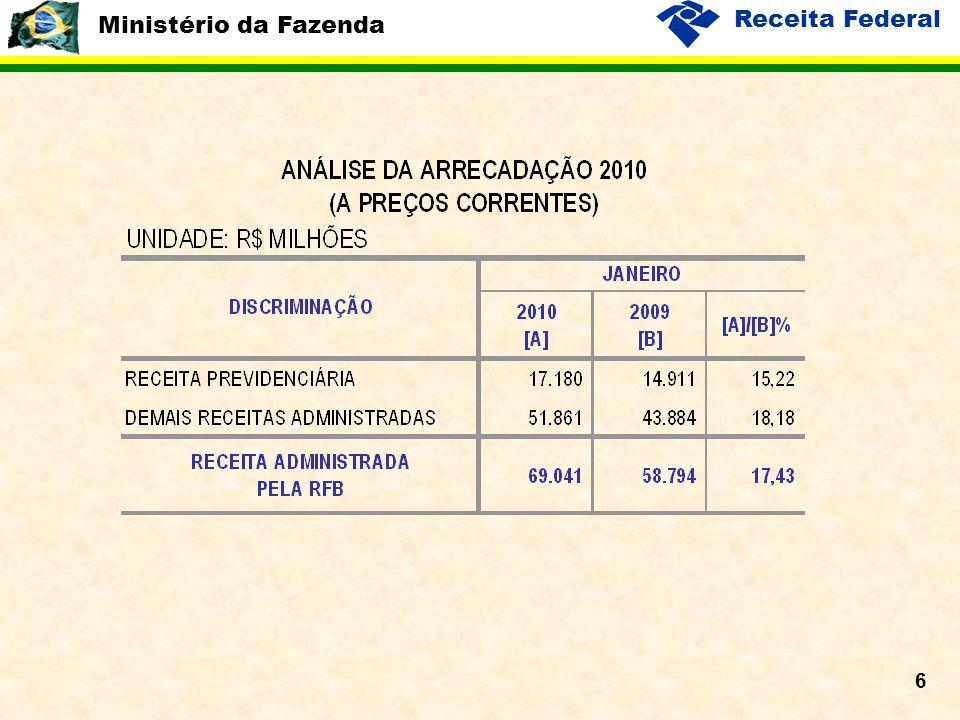 Ministério da Fazenda Receita Federal 6