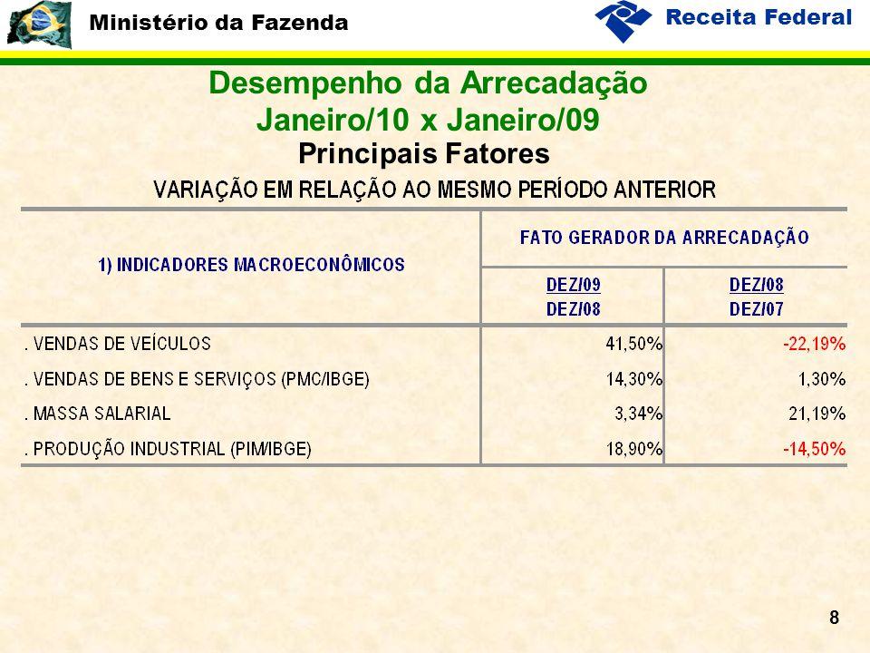 Ministério da Fazenda Receita Federal 8 Desempenho da Arrecadação Janeiro/10 x Janeiro/09 Principais Fatores