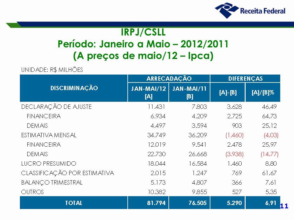 11 IRPJ/CSLL Período: Janeiro a Maio – 2012/2011 (A preços de maio/12 – Ipca)