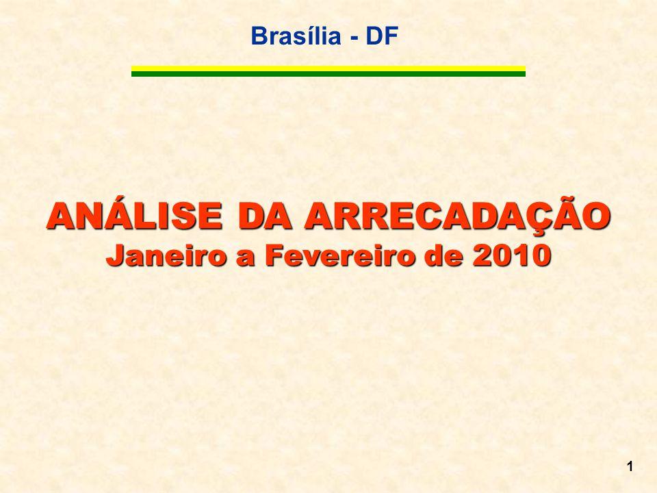 Brasília - DF 1 ANÁLISE DA ARRECADAÇÃO Janeiro a Fevereiro de 2010