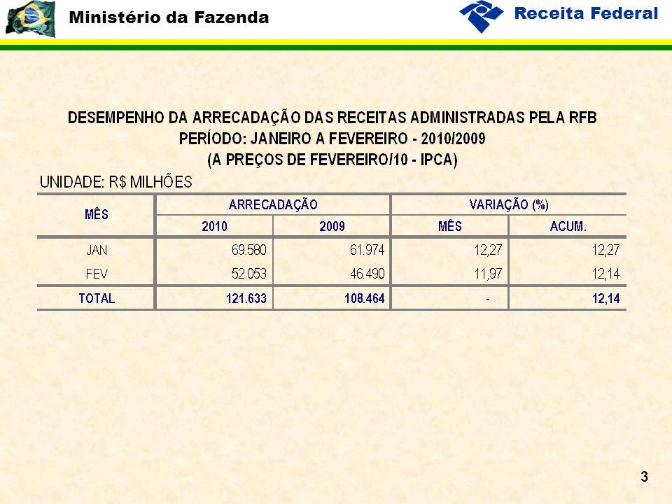 Ministério da Fazenda Receita Federal 3