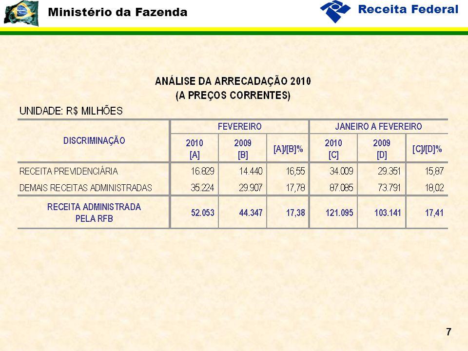 Ministério da Fazenda Receita Federal 7