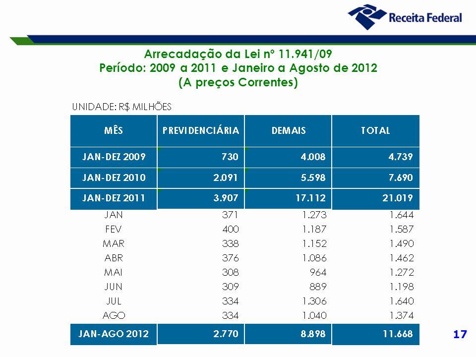17 Arrecadação da Lei nº 11.941/09 Período: 2009 a 2011 e Janeiro a Agosto de 2012 (A preços Correntes)