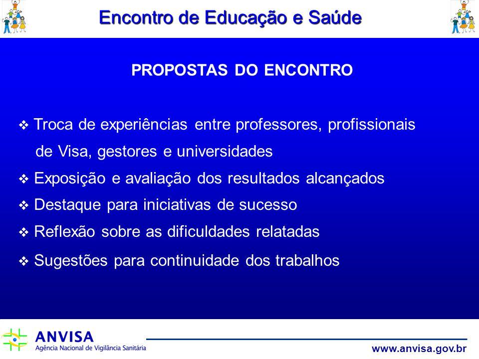 www.anvisa.gov.br Encontro de Educação e Saúde PROPOSTAS DO ENCONTRO Troca de experiências entre professores, profissionais de Visa, gestores e univer