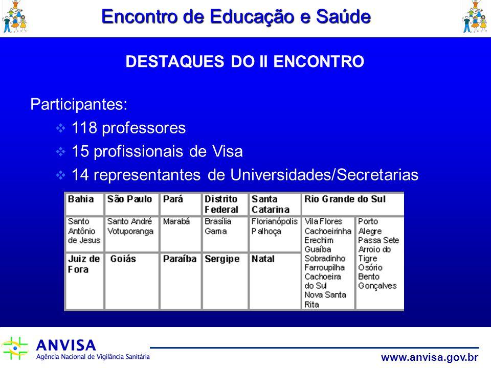 www.anvisa.gov.br Encontro de Educação e Saúde DESTAQUES DO II ENCONTRO Participantes: 118 professores 15 profissionais de Visa 14 representantes de U
