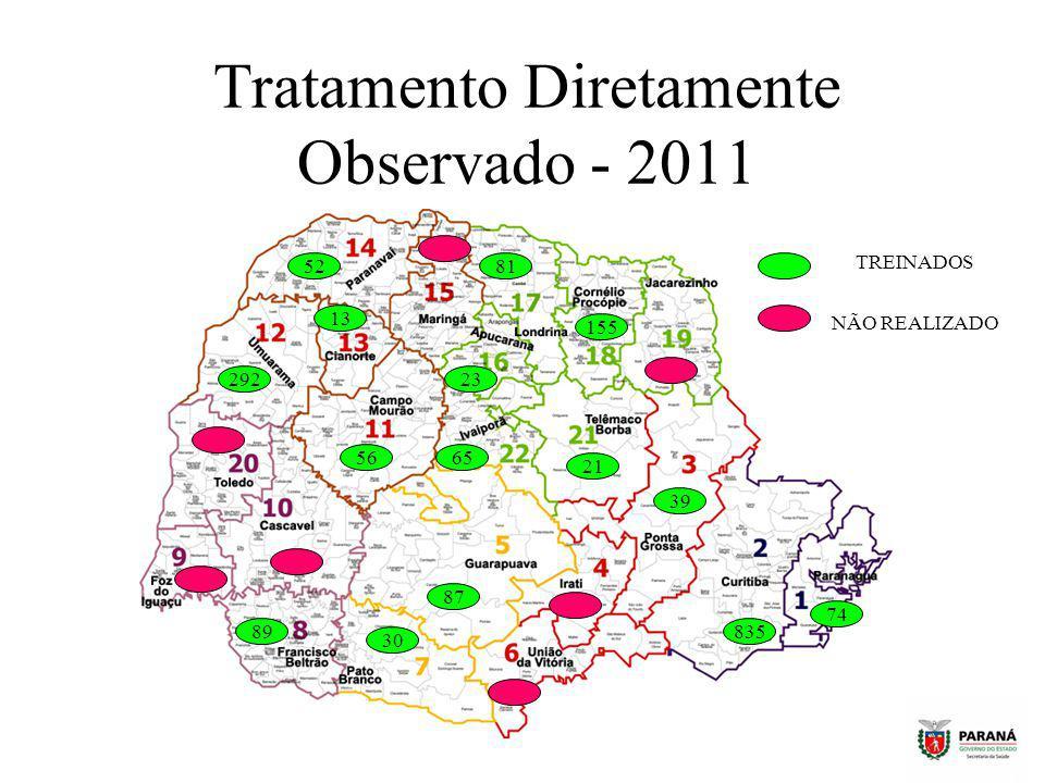 Tratamento Diretamente Observado - 2011 74 65 39 87 89 292 52 23 155 21 835 30 81 TREINADOS NÃO REALIZADO 56 13