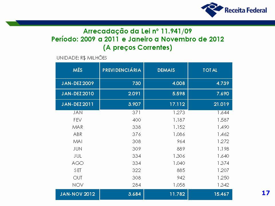 17 Arrecadação da Lei nº 11.941/09 Período: 2009 a 2011 e Janeiro a Novembro de 2012 (A preços Correntes)