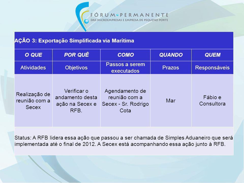 AÇÃO 3: Exportação Simplificada via Marítima O QUEPOR QUÊCOMOQUANDOQUEM AtividadesObjetivos Passos a serem executados PrazosResponsáveis Realização de