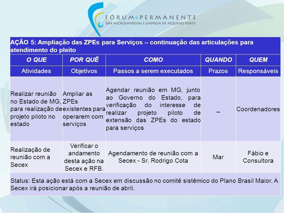 AÇÃO 5: Ampliação das ZPEs para Serviços – continuação das articulações para atendimento do pleito O QUEPOR QUÊCOMOQUANDOQUEM AtividadesObjetivosPasso