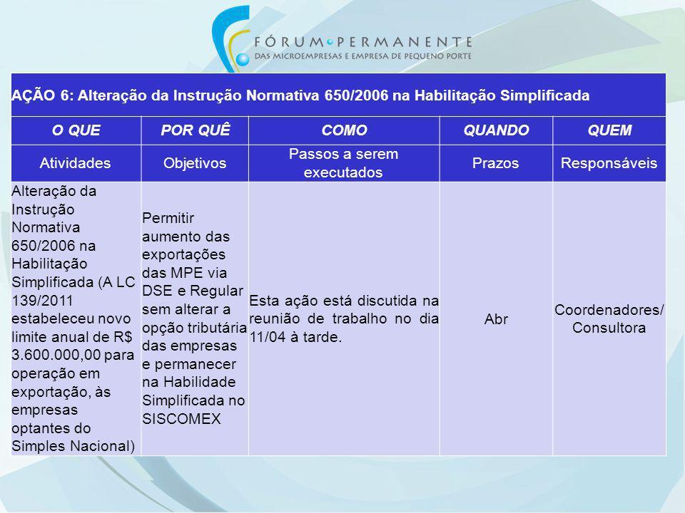 AÇÃO 6: Alteração da Instrução Normativa 650/2006 na Habilitação Simplificada O QUEPOR QUÊCOMOQUANDOQUEM AtividadesObjetivos Passos a serem executados