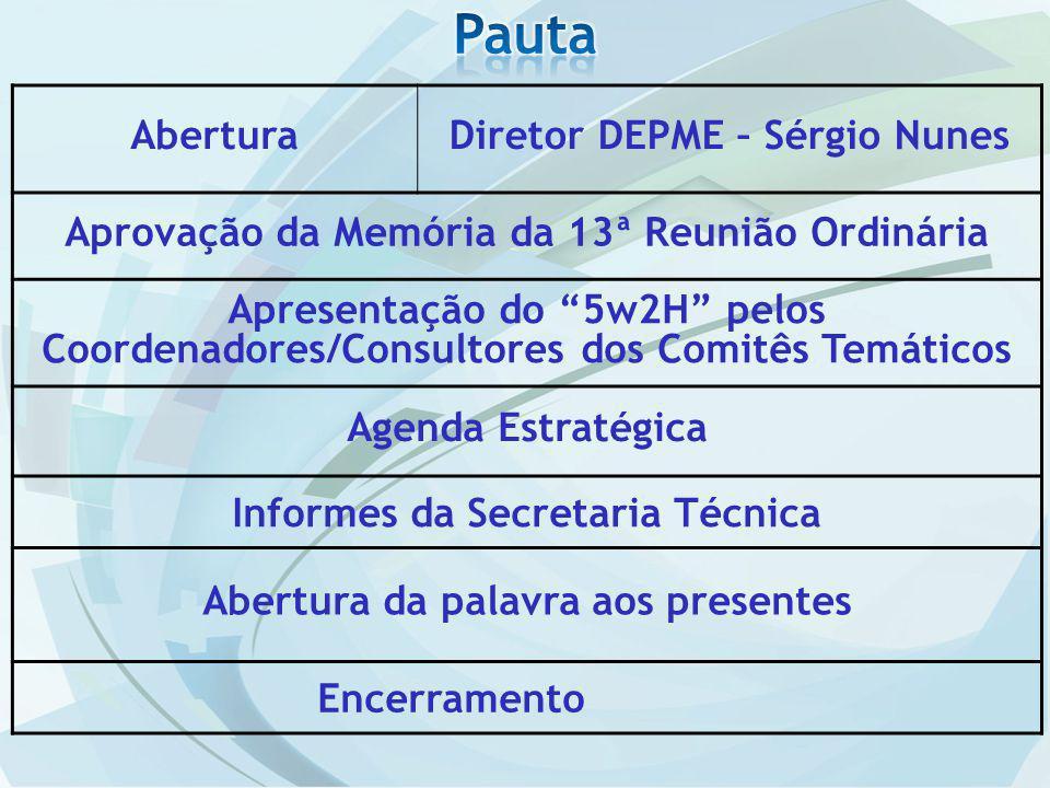 AberturaDiretor DEPME – Sérgio Nunes Aprovação da Memória da 13ª Reunião Ordinária Apresentação do 5w2H pelos Coordenadores/Consultores dos Comitês Te