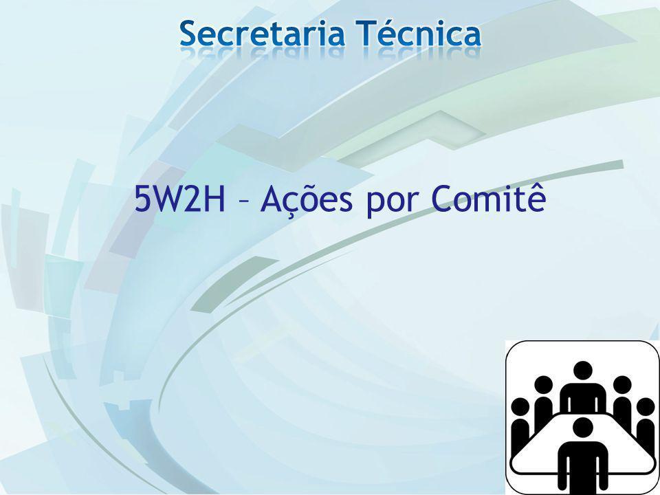 Comitê Temático Compras Governamentais Status em 05/04/2012