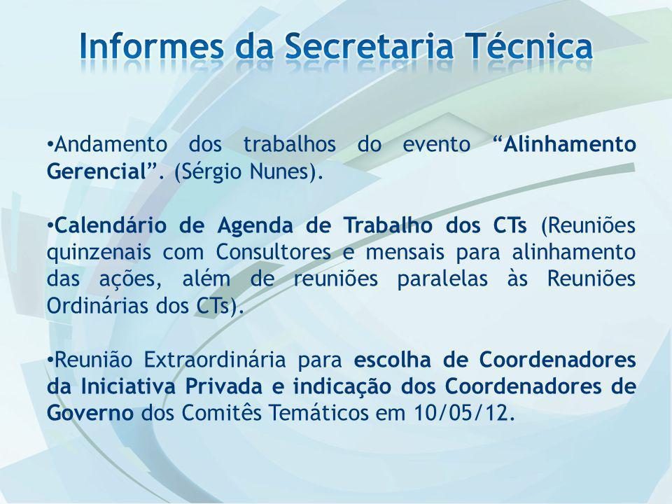 Andamento dos trabalhos do evento Alinhamento Gerencial. (Sérgio Nunes). Calendário de Agenda de Trabalho dos CTs (Reuniões quinzenais com Consultores