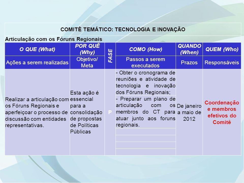 Comitê Comércio Exterior 10.04.12
