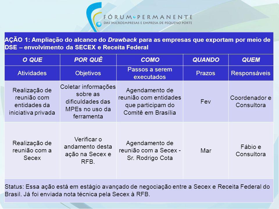 AÇÃO 1: Ampliação do alcance do Drawback para as empresas que exportam por meio de DSE – envolvimento da SECEX e Receita Federal O QUEPOR QUÊCOMOQUAND