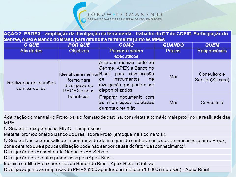 AÇÃO 2: PROEX – ampliação da divulgação da ferramenta – trabalho do GT do COFIG. Participação do Sebrae, Apex e Banco do Brasil, para difundir a ferra