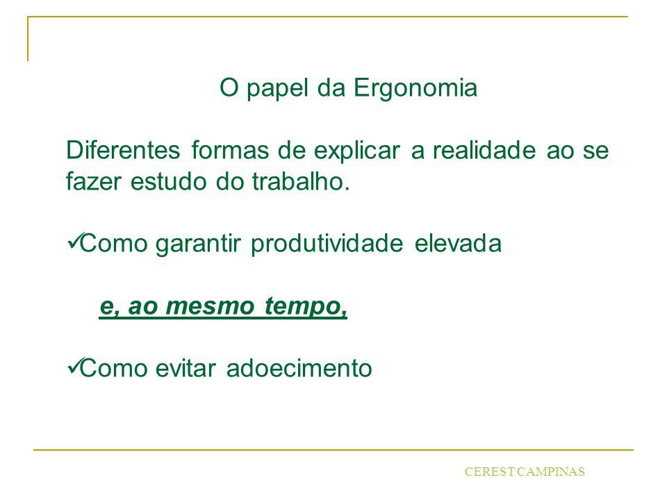 CEREST CAMPINAS O papel da Ergonomia Diferentes formas de explicar a realidade ao se fazer estudo do trabalho.