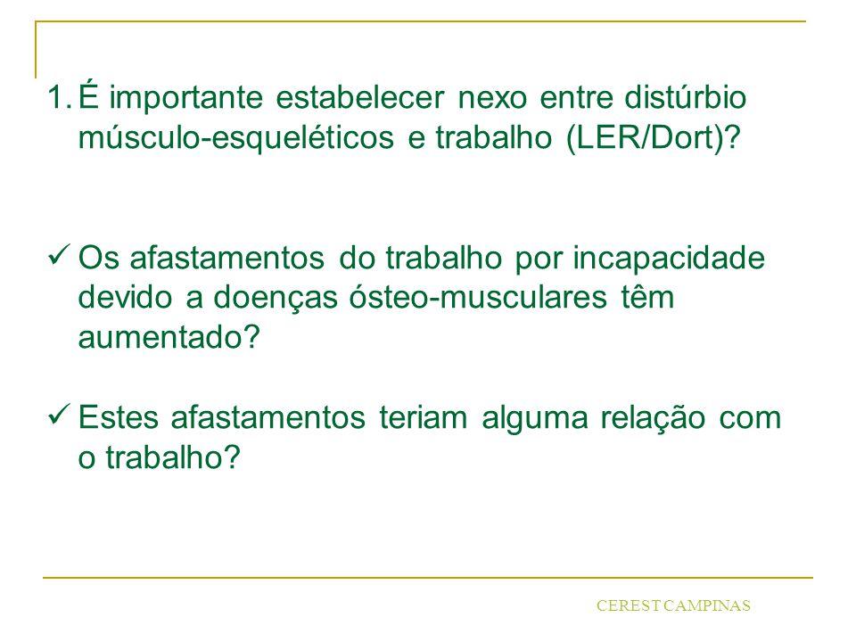 CEREST CAMPINAS 1.É importante estabelecer nexo entre distúrbio músculo-esqueléticos e trabalho (LER/Dort)? Os afastamentos do trabalho por incapacida