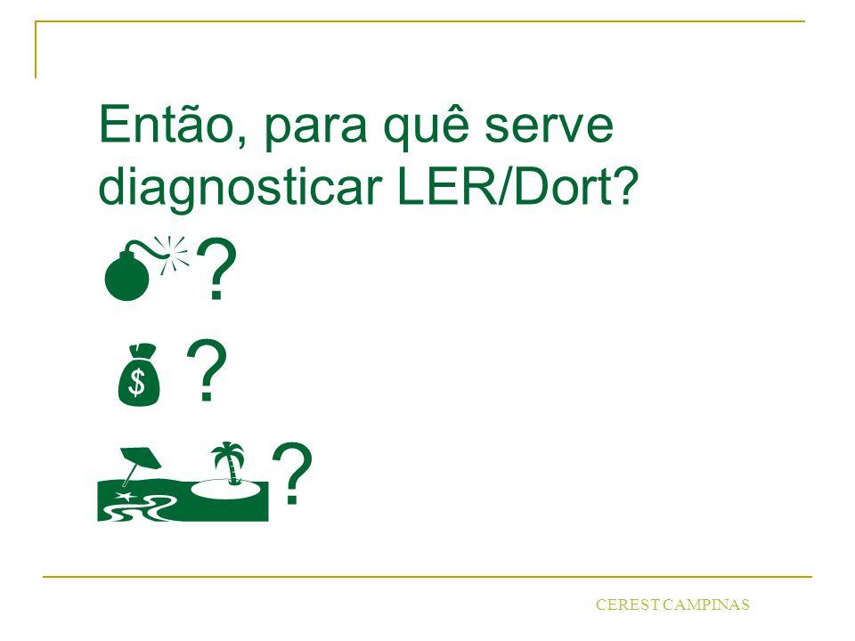 CEREST CAMPINAS Então, para quê serve diagnosticar LER/Dort? ?