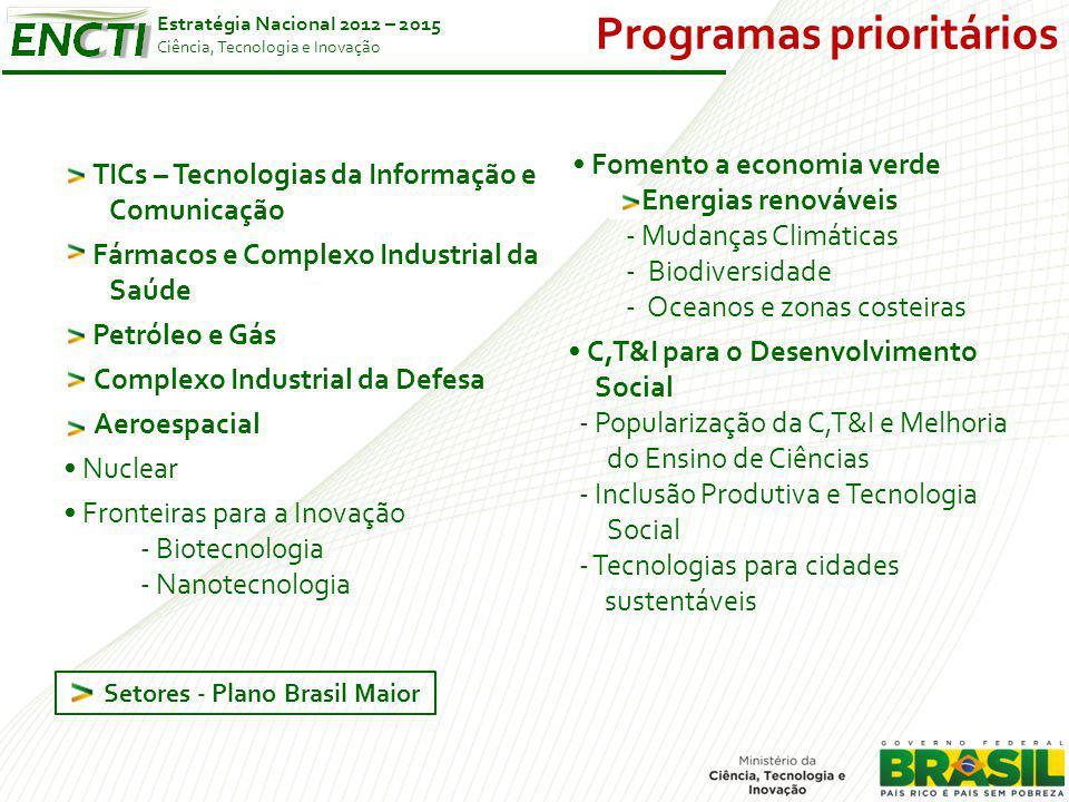 Estratégia Nacional 2012 – 2015 Ciência, Tecnologia e Inovação Programas prioritários TICs – Tecnologias da Informação e Comunicação Fármacos e Complexo Industrial da Saúde Petróleo e Gás Complexo Industrial da Defesa Aeroespacial Nuclear Fronteiras para a Inovação - Biotecnologia - Nanotecnologia Fomento a economia verde - Energias renováveis - Mudanças Climáticas - Biodiversidade - Oceanos e zonas costeiras C,T&I para o Desenvolvimento Social - Popularização da C,T&I e Melhoria do Ensino de Ciências - Inclusão Produtiva e Tecnologia Social - Tecnologias para cidades sustentáveis Setores - Plano Brasil Maior