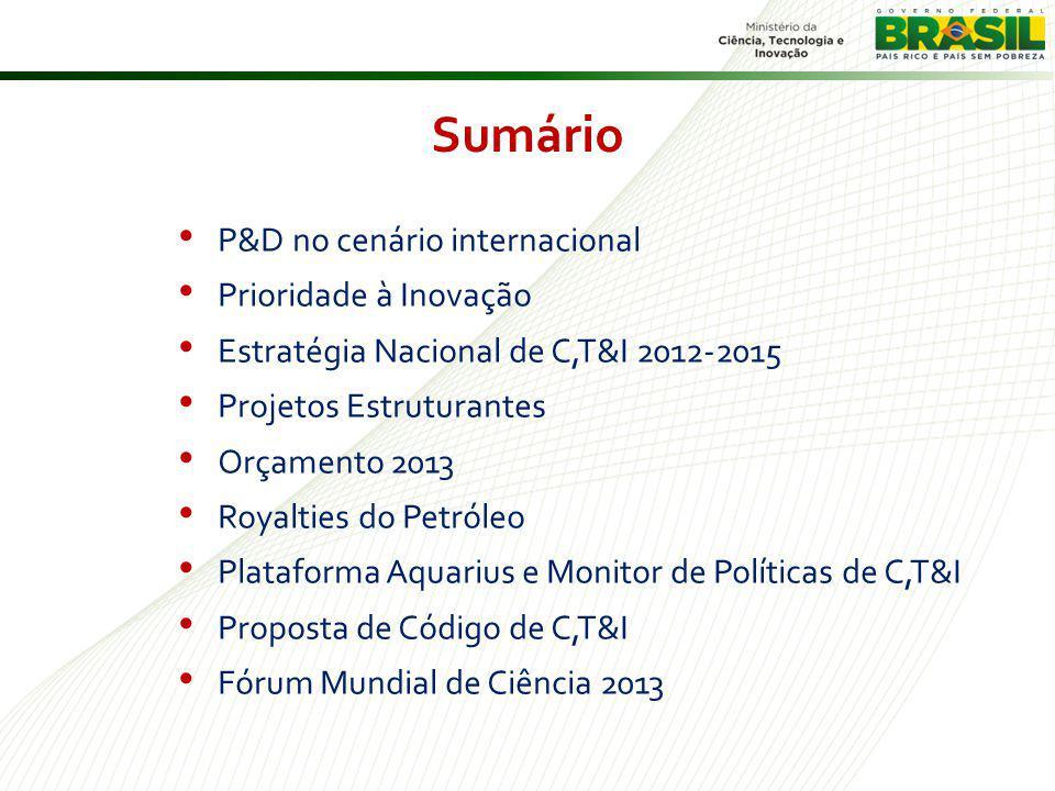P&D no cenário internacional Prioridade à Inovação Estratégia Nacional de C,T&I 2012-2015 Projetos Estruturantes Orçamento 2013 Royalties do Petróleo Plataforma Aquarius e Monitor de Políticas de C,T&I Proposta de Código de C,T&I Fórum Mundial de Ciência 2013 Sumário