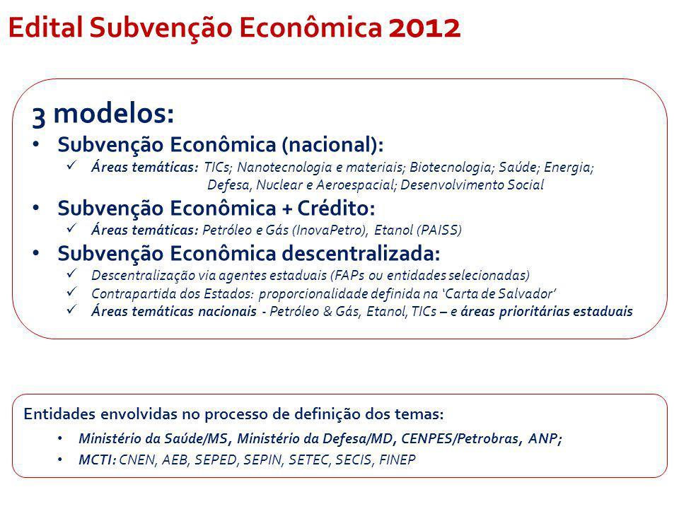 Edital Subvenção Econômica 2012 3 modelos: Subvenção Econômica (nacional): Áreas temáticas: TICs; Nanotecnologia e materiais; Biotecnologia; Saúde; Energia; Defesa, Nuclear e Aeroespacial; Desenvolvimento Social Subvenção Econômica + Crédito: Áreas temáticas: Petróleo e Gás (InovaPetro), Etanol (PAISS) Subvenção Econômica descentralizada: Descentralização via agentes estaduais (FAPs ou entidades selecionadas) Contrapartida dos Estados: proporcionalidade definida na Carta de Salvador Áreas temáticas nacionais - Petróleo & Gás, Etanol, TICs – e áreas prioritárias estaduais Entidades envolvidas no processo de definição dos temas: Ministério da Saúde/MS, Ministério da Defesa/MD, CENPES/Petrobras, ANP; MCTI: CNEN, AEB, SEPED, SEPIN, SETEC, SECIS, FINEP