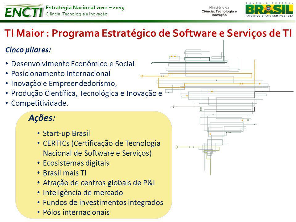 Estratégia Nacional 2012 – 2015 Ciência, Tecnologia e Inovação TI Maior : Programa Estratégico de Software e Serviços de TI Cinco pilares: Desenvolvimento Econômico e Social Posicionamento Internacional Inovação e Empreendedorismo, Produção Científica, Tecnológica e Inovação e Competitividade.