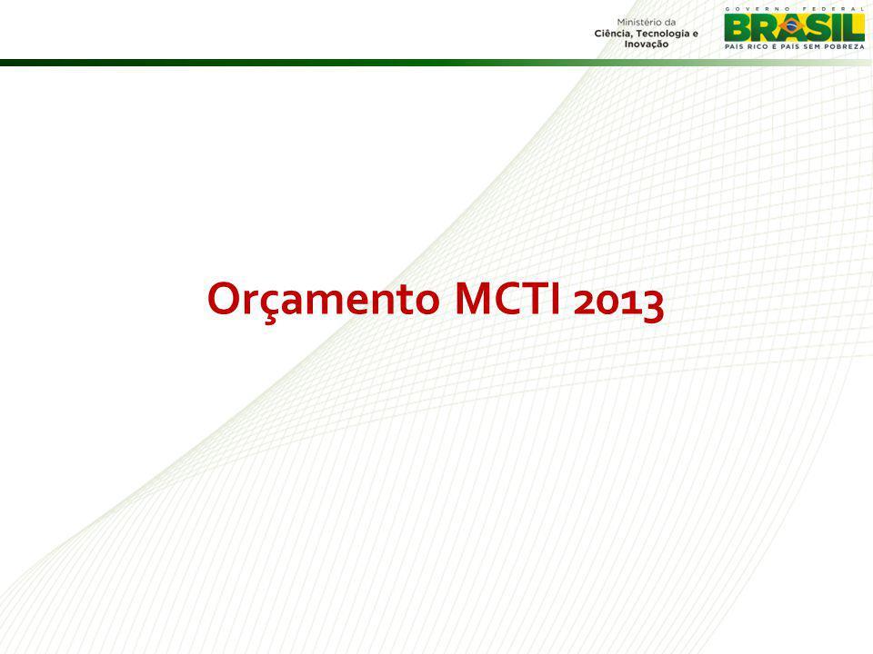 Orçamento MCTI 2013