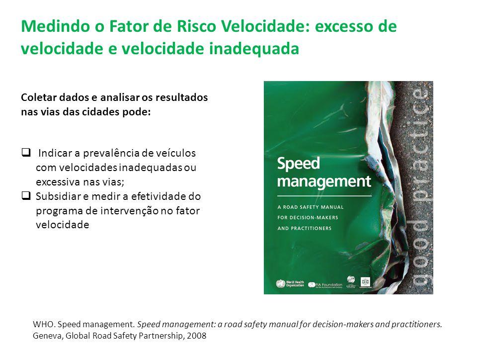 Medindo o Fator de Risco Velocidade: excesso de velocidade e velocidade inadequada WHO.