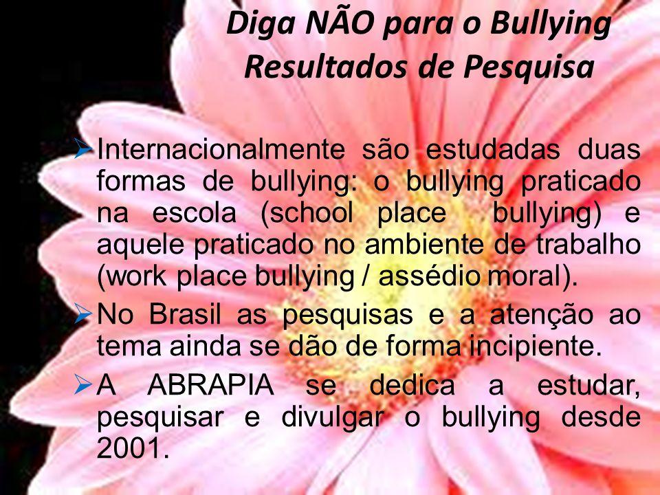 Diga NÃO para o Bullying Resultados de Pesquisa Internacionalmente são estudadas duas formas de bullying: o bullying praticado na escola (school place