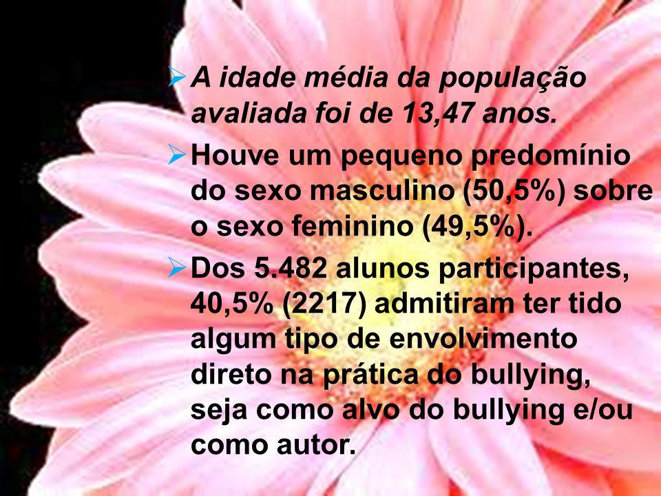 A idade média da população avaliada foi de 13,47 anos. Houve um pequeno predomínio do sexo masculino (50,5%) sobre o sexo feminino (49,5%). Dos 5.482