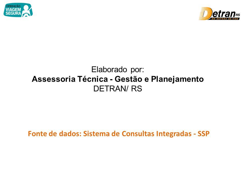 Elaborado por: Assessoria Técnica - Gestão e Planejamento DETRAN/ RS Fonte de dados: Sistema de Consultas Integradas - SSP