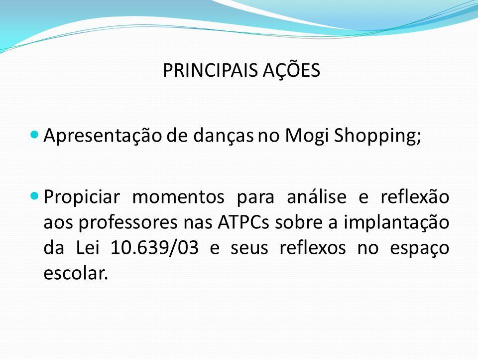 PRINCIPAIS AÇÕES Apresentação de danças no Mogi Shopping; Propiciar momentos para análise e reflexão aos professores nas ATPCs sobre a implantação da Lei 10.639/03 e seus reflexos no espaço escolar.