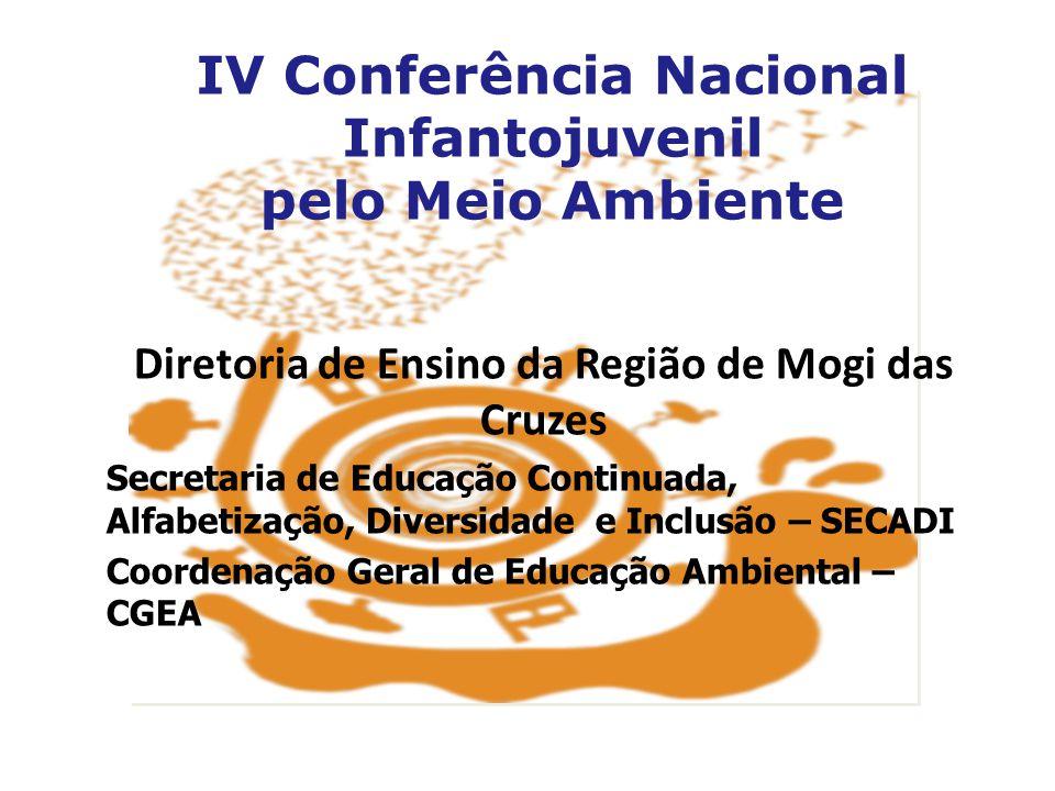 IV Conferência Nacional Infantojuvenil pelo Meio Ambiente Diretoria de Ensino da Região de Mogi das Cruzes Secretaria de Educação Continuada, Alfabeti