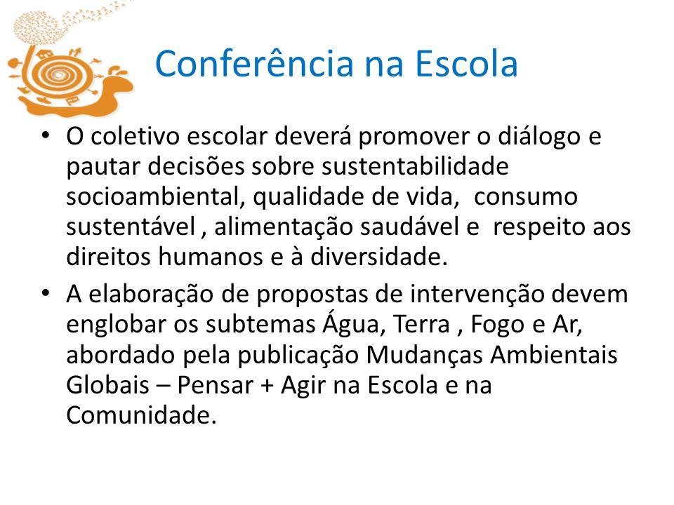 Conferência na Escola O coletivo escolar deverá promover o diálogo e pautar decisões sobre sustentabilidade socioambiental, qualidade de vida, consumo