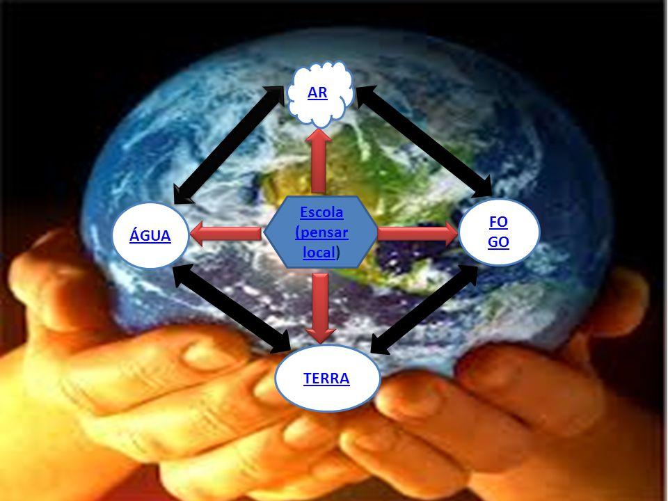 Conferência na Escola Assim será definido o Projeto de Ação ( e o subtema que será desenvolvido na Escola).