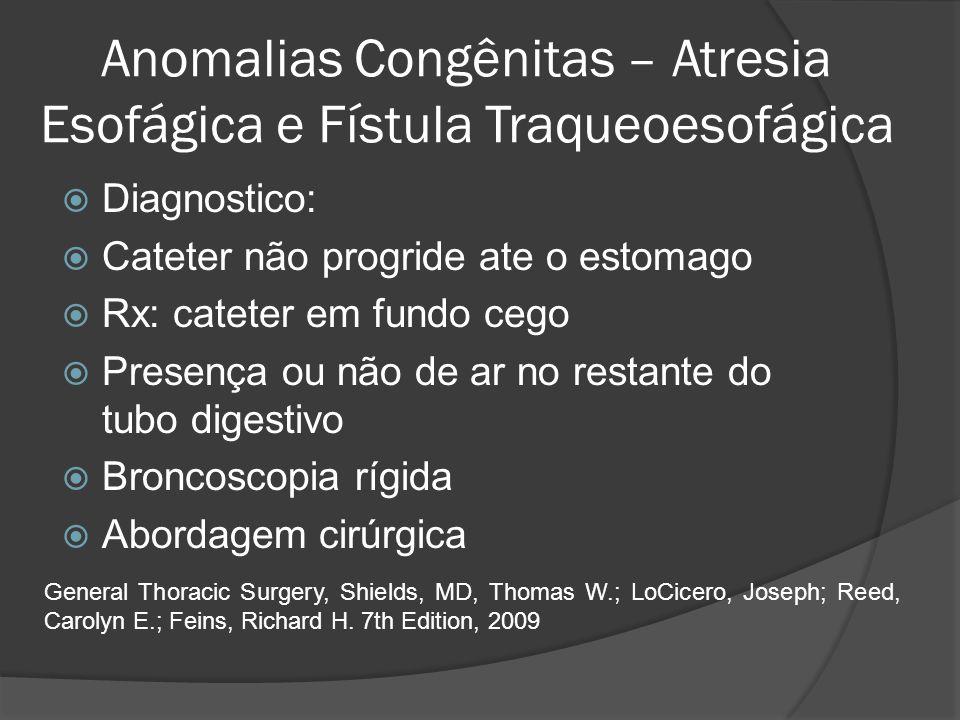Anomalias Congênitas – Atresia Esofágica e Fístula Traqueoesofágica Diagnostico: Cateter não progride ate o estomago Rx: cateter em fundo cego Presenç