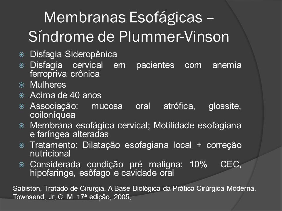Membranas Esofágicas – Síndrome de Plummer-Vinson Disfagia Sideropênica Disfagia cervical em pacientes com anemia ferropriva crônica Mulheres Acima de