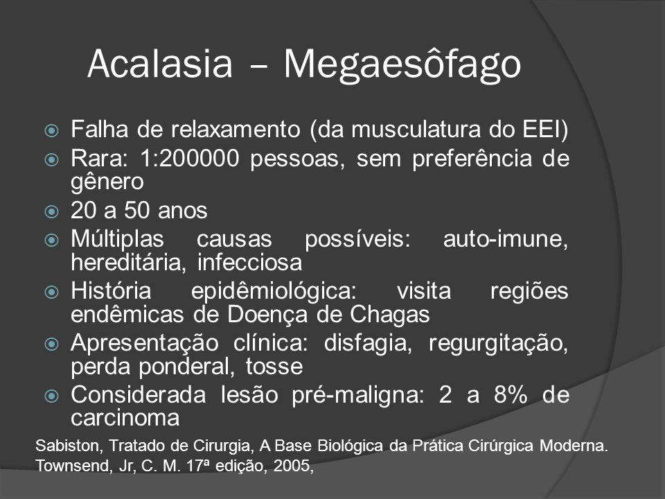 Acalasia – Megaesôfago Falha de relaxamento (da musculatura do EEI) Rara: 1:200000 pessoas, sem preferência de gênero 20 a 50 anos Múltiplas causas po