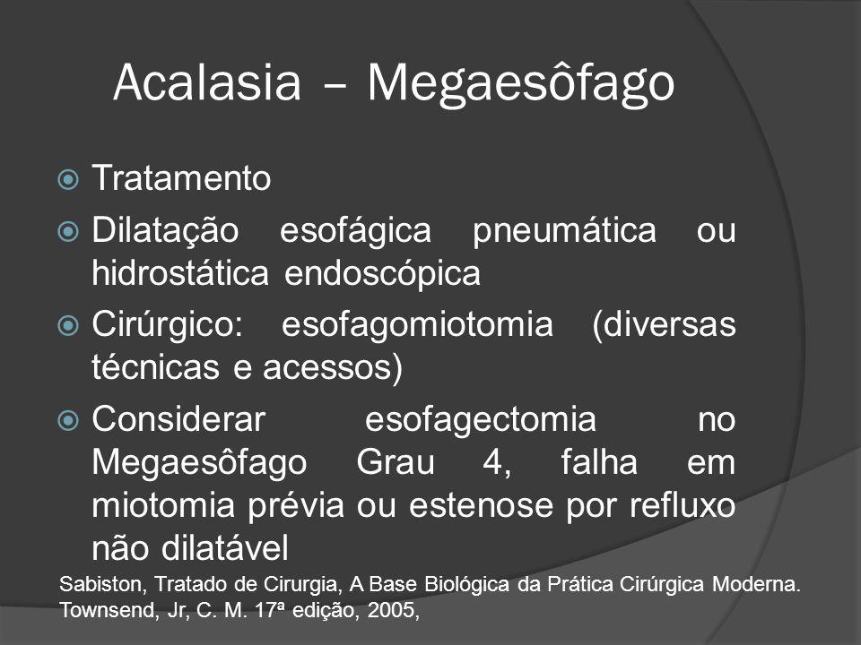 Acalasia – Megaesôfago Tratamento Dilatação esofágica pneumática ou hidrostática endoscópica Cirúrgico: esofagomiotomia (diversas técnicas e acessos)