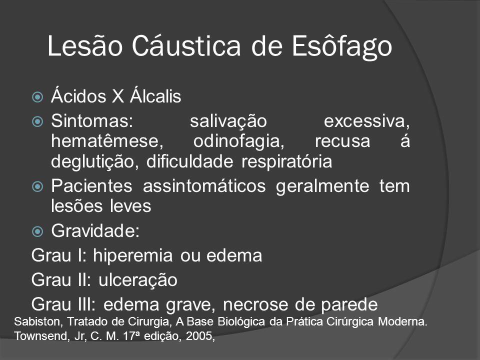 Lesão Cáustica de Esôfago Ácidos X Álcalis Sintomas: salivação excessiva, hematêmese, odinofagia, recusa á deglutição, dificuldade respiratória Pacien